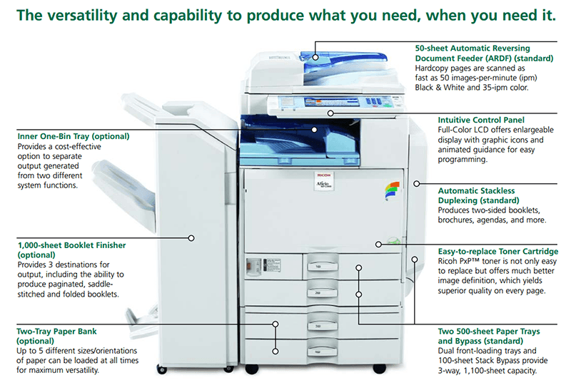 exceptional secure Ricoh Aficio MP B/MP & MP B/MP Digital Imaging System From Black & White, Copy, Fax & Print Efficiency to Color Scanning.